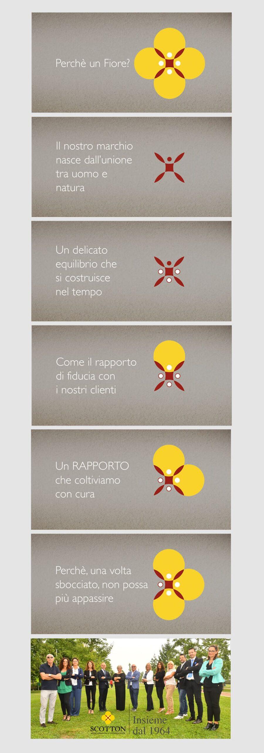 Animazione logo homepage sito Scotton Assicurazioni